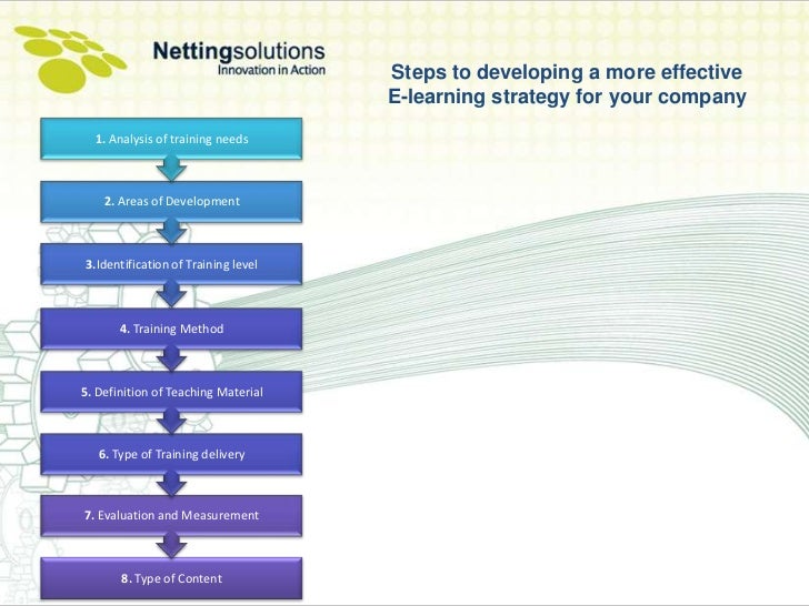 Steps to developing a more effective                                     E-learning strategy for your company  1. Analysis...