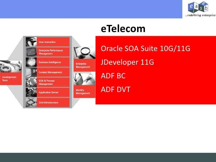 Oracle Fusion eTelecom