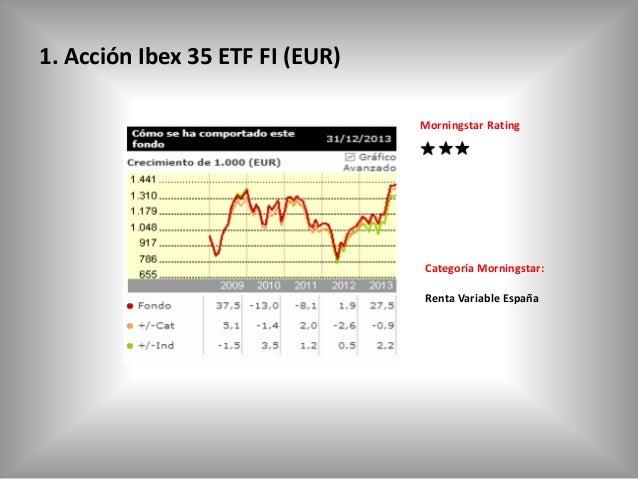 1. Acción Ibex 35 ETF FI (EUR) Morningstar Rating  Categoría Morningstar: Renta Variable España