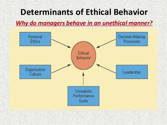 ethics and management essay
