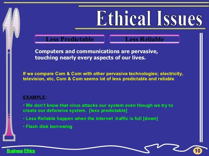 Ethical Issue Essay