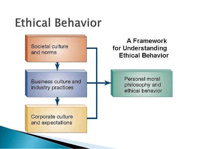 human behavior in organization with ethics Ethics influence human behavior by helping people make informed decisions and affecting the way they relate to other people ethics also determine how seriously individuals take their roles individuals normally make decisions based on a number of factors, including their own beliefs or morals.