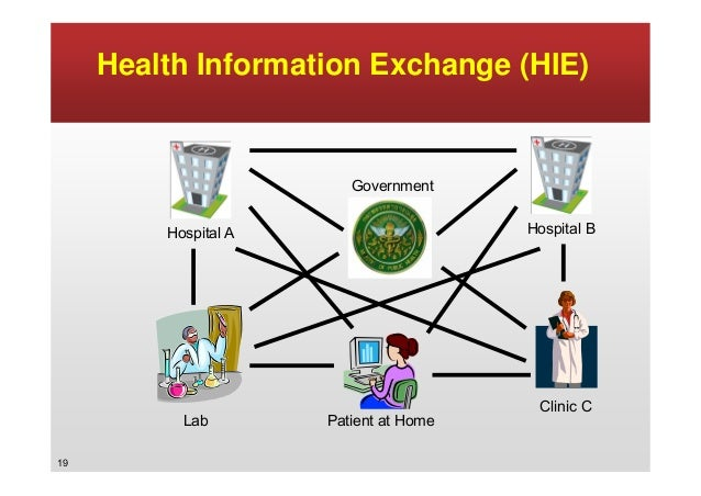 "health information exchange benefits and concerns ""consumers may not understand that the hie provides the same  'opt in makes  it hard to operationalize the full benefits of."