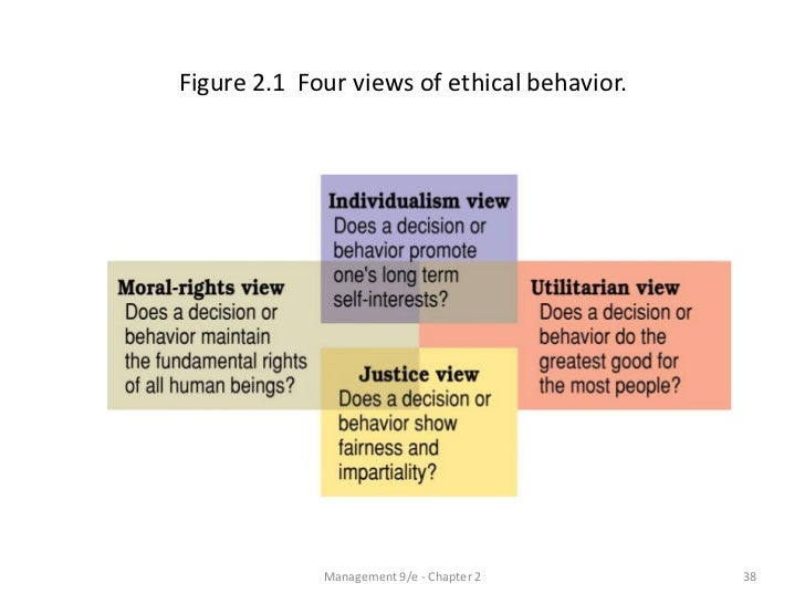 ethical behaviour in managerial context Management in a global context  global context covering the major management disciplines,  and conform to what they believe is ethical and acceptable behaviour.