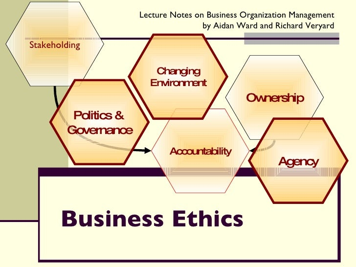 Business Ethics Stakeholding Accountability Ownership Changing Environment Politics &  Governance Agency