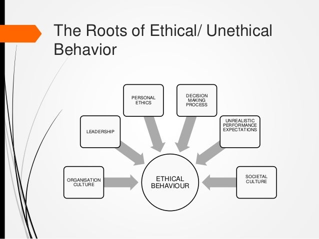 consequences of unethical behavior essay Impact of unethical behavior article essay sample potential acts leading to unethical practices and behavioral in accounting is evident these acts are in violation of the sarbares oxley act of 2002 (sox.
