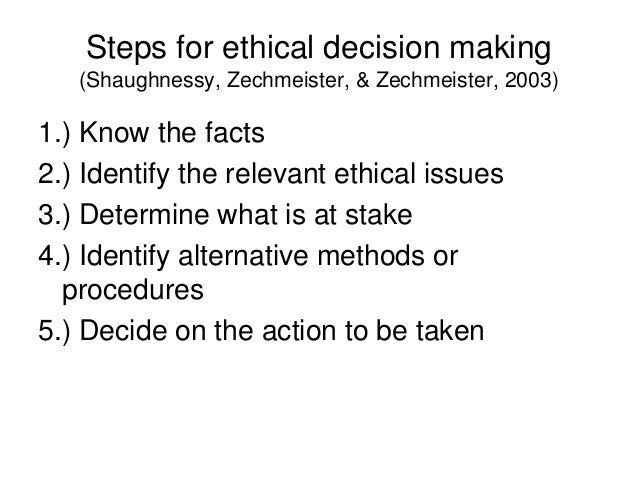 Ethical issues in research methodology