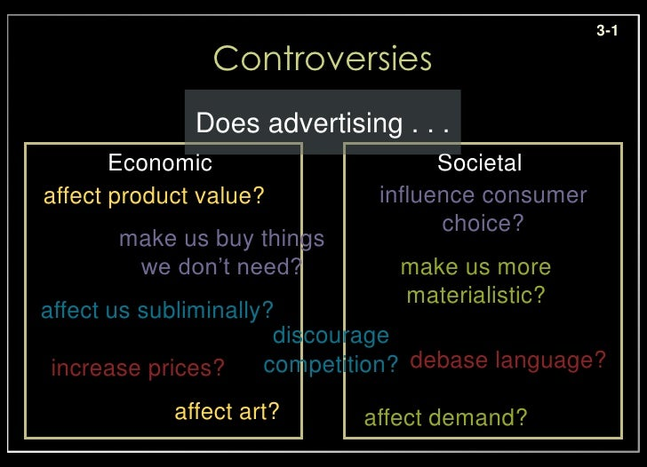 3-1<br />Controversies<br />Does advertising . . .<br />Economic <br />Societal <br />influence consumerchoice? <br />affe...
