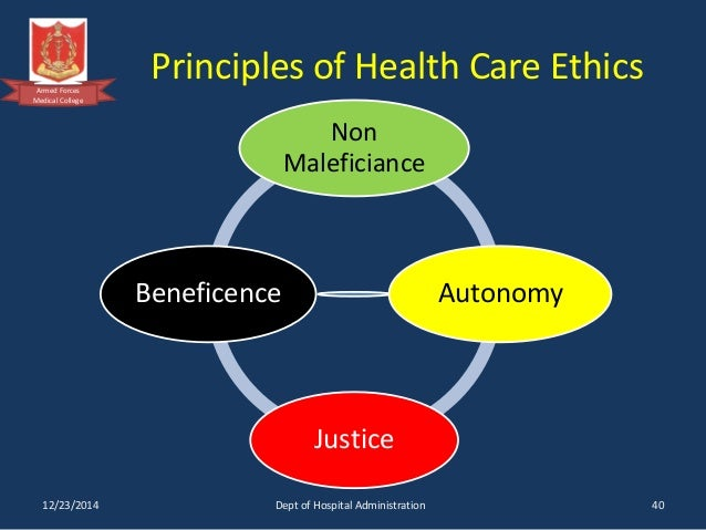 Beneficence in health care