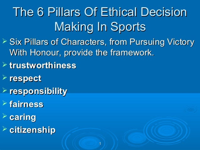 sports ethics The code of sports ethics is, above all, a promotional banner which contains the main values for correct sporting behaviour code of sports ethcs.