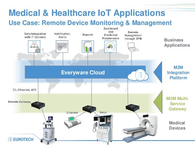 medical amp healthcare iot m2m solutions