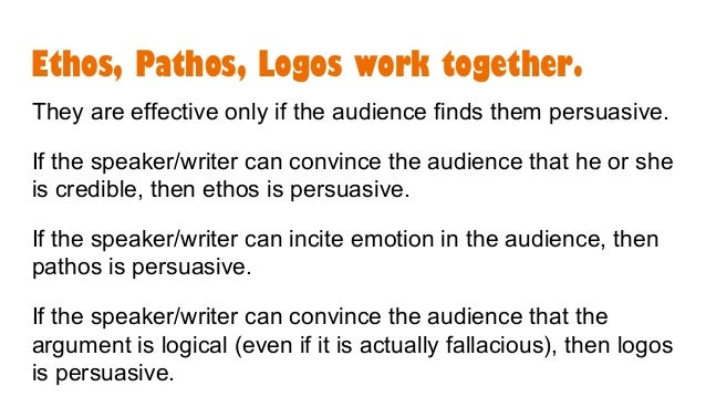 elements of a persuasive essay