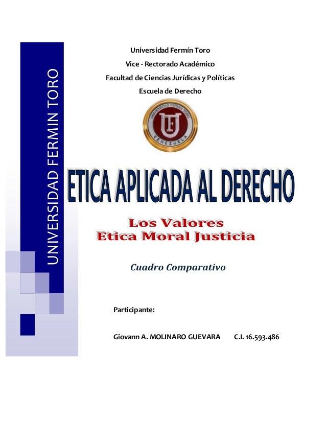 Universidad Fermín Toro Vice - Rectorado Académico Facultad de Ciencias Jurídicas y Políticas Escuela de Derecho Participa...