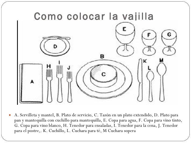 Etiqueta de mesa related keywords etiqueta de mesa long for Como colocar los cubiertos en la mesa