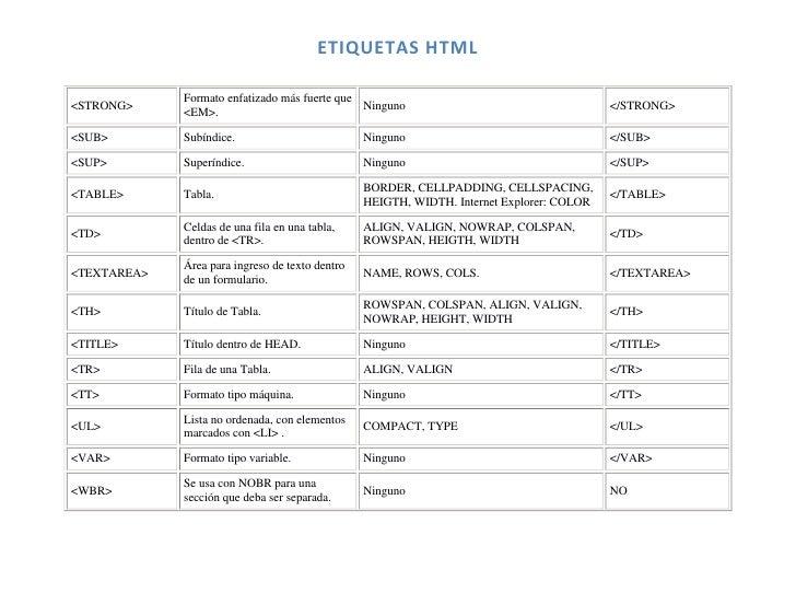 Etiquetas Color Html Etiquetas Html Formato