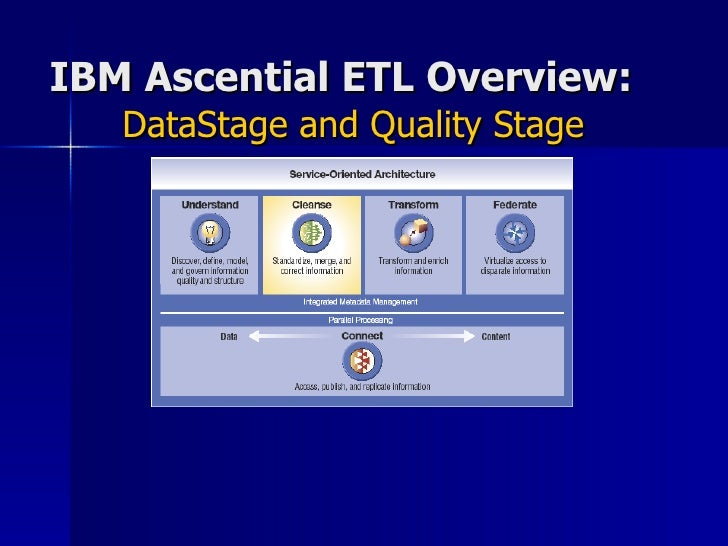 IBM Ascential ETL Overview: DataStage and Quality Stage