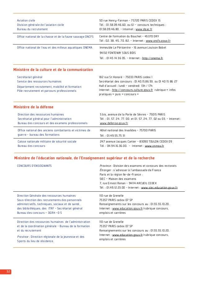 modele cv fonctionnaire territorial