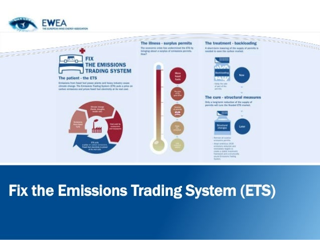 Emission trading system future
