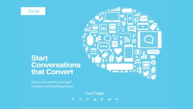 ExactTarget Social is Part of Integrated Cross-Channel Digital MarketingINTERACTIVEMARKETINGHUBEMAILDATA &ANALYTICSMOBILE ...