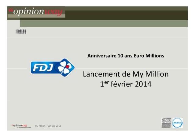 Anniversaire 10 ans Euro Millions  Lancement de My Million 1er février 2014  My Million – Janvier 2013  1