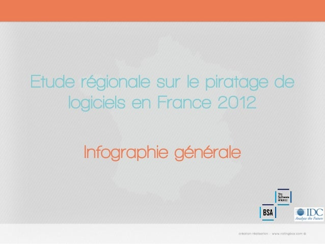 [Etude] Piratage de logiciels en France en 2012 - Infographie générale