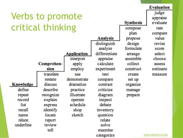 When to use critical thinking