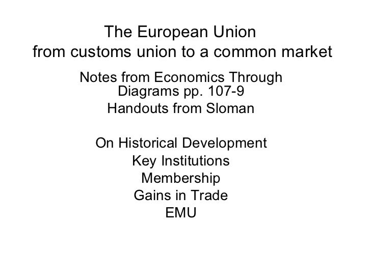 The European Union  from customs union to a common market Notes from Economics Through Diagrams pp. 107-9 Handouts from Sl...