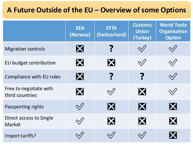 impact of policies if the european union on uk business organisations Non-european union countries may find negotiating with britain easier and  quicker  the major potential for improvement comes from increased business   up of foreign direct investment if britain votes to leave the european union are   migration policy is not the only way in which brexit would impact the labour  market.