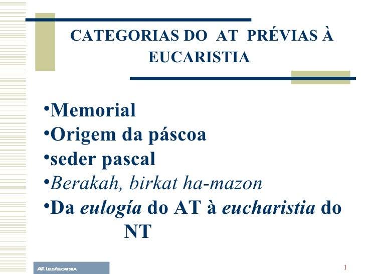 CATEGORIAS DO  AT  PRÉVIAS À EUCARISTIA   A.F. Lelo/ eucaristia <ul><li>Memorial   </li></ul><ul><li>Origem da páscoa   </...