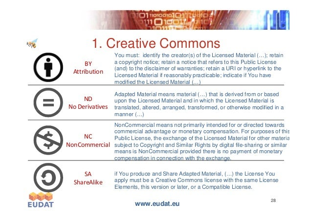 how to choose a creative commons license
