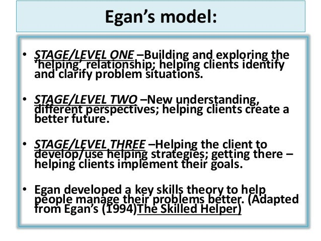 counselling egan essays