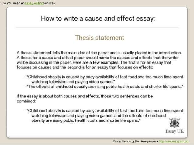 Buying custom essay