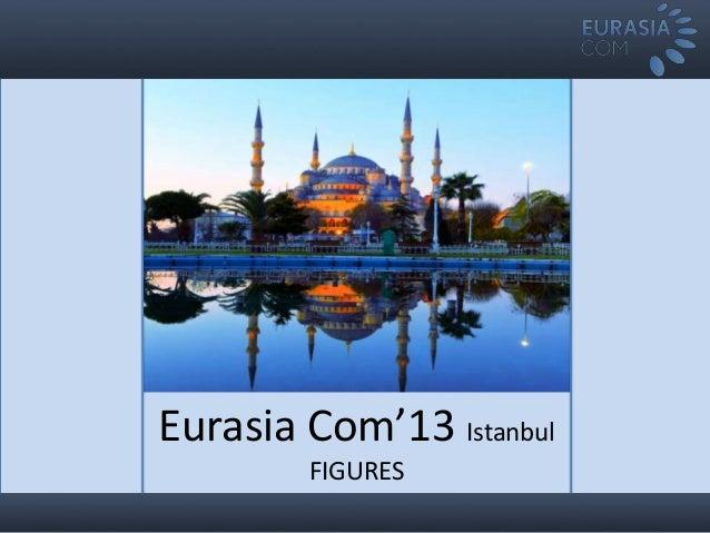 Eurasia Com'13 Istanbul FIGURES