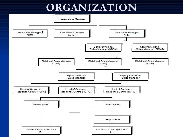 organisational studies of eureka forbes Eureka forbes ltd: managing the selling effort submitted by group 4 chandrachuda sharma y – 12p194 chirag sachdeva – 12p195 abhro gupta – 12p200 santosh garbha.