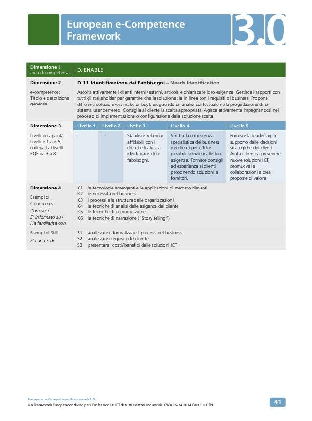 European language levels  Self Assessment Grid  Europass