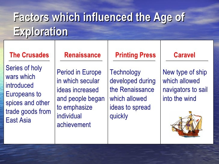age of exploration essay conclusion Age of exploration dbq essay • introduction: the age of exploration (1400-1700)had a tremendous impact on the history of the world before this.