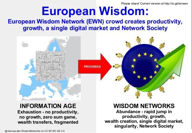 WISDOM NETWORKS Abundance - rapid jump in productivity, growth, wealth creation, single digital market, singularity, Netwo...