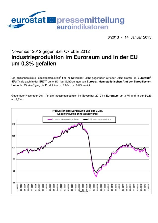 6/2013 - 14. Januar 2013November 2012 gegenüber Oktober 2012Industrieproduktion im Euroraum und in der EUum 0,3% gefallenD...