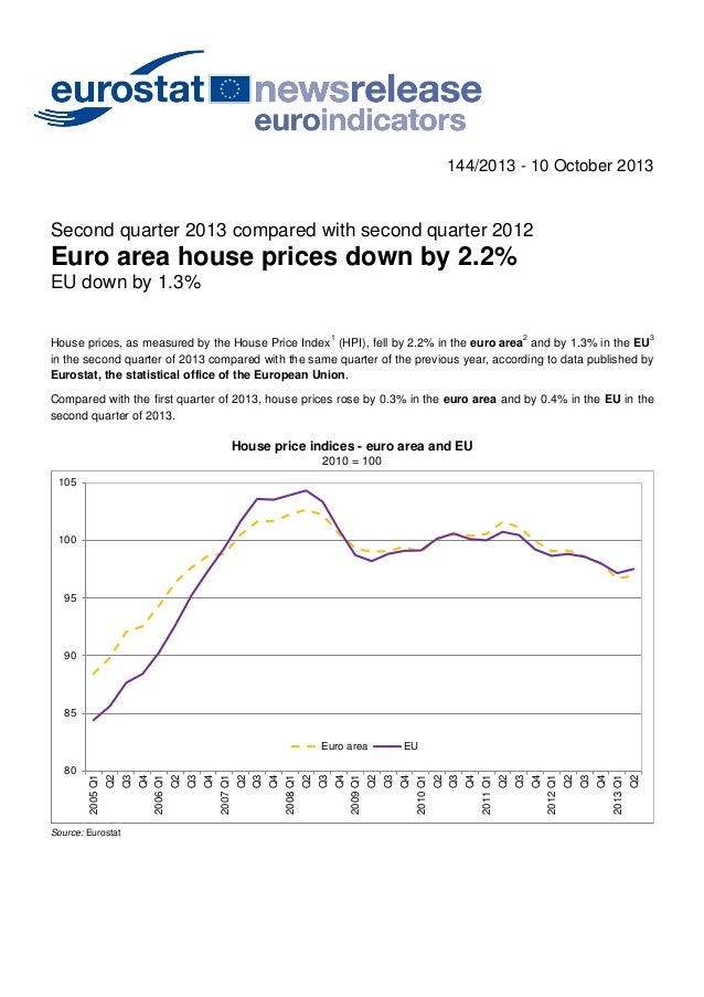 144/2013 - 10 October 2013  Second quarter 2013 compared with second quarter 2012  Euro area house prices down by 2.2% EU ...