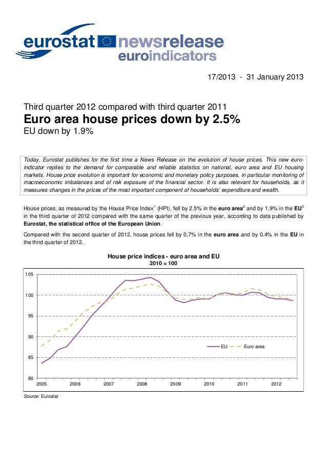 17/2013 - 31 January 2013Third quarter 2012 compared with third quarter 2011Euro area house prices down by 2.5%EU down by ...