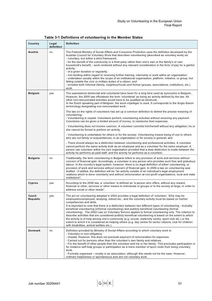 Определение и правовое регулирование волонтерства в странах Евросоюза.