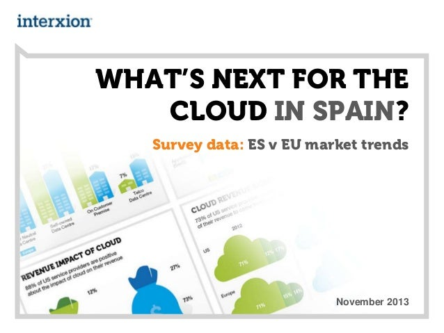 WHAT'S NEXT FOR THE CLOUD IN SPAIN? Survey data: ES v EU market trends  November 2013