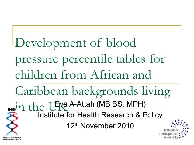 Development of blood pressure percentile tables for children from African and Caribbean backgrounds living in the UKEva A-...