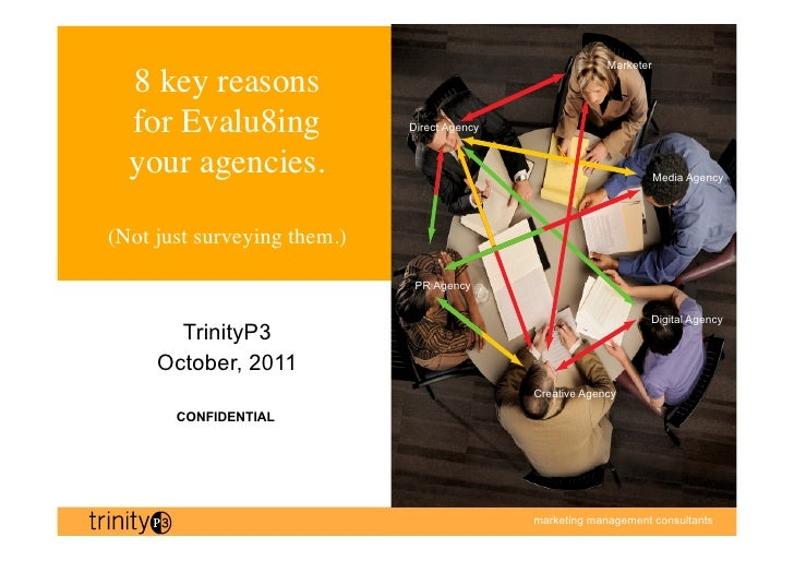 Eight Reasons For Evalu8ing Your Agencies (rather than just survey them)