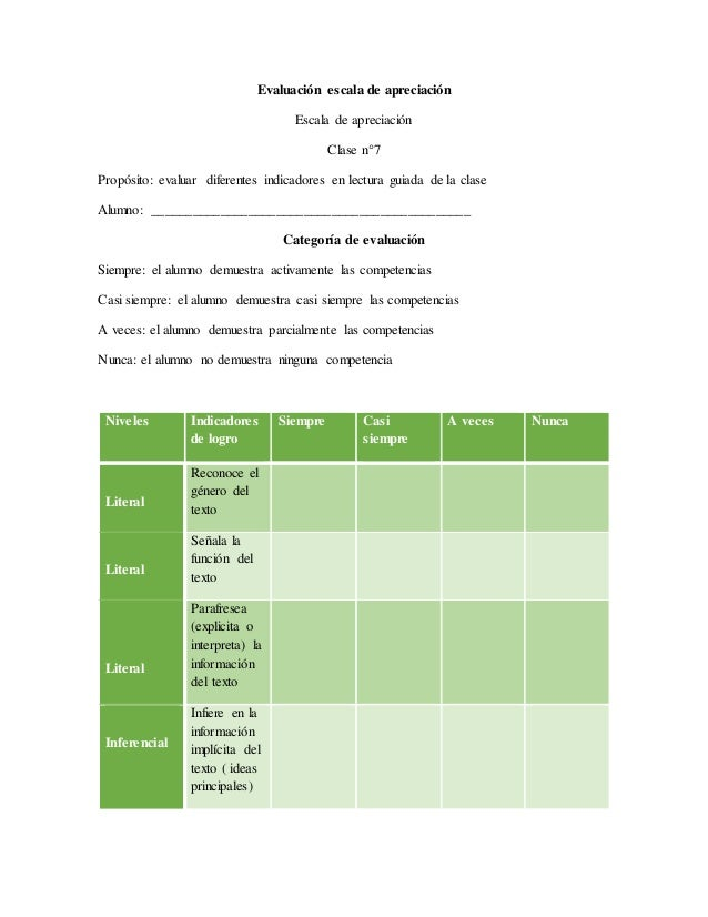 Evaluación escala de apreciación  Escala de apreciación  Clase n°7  Propósito: evaluar diferentes indicadores en lectura g...