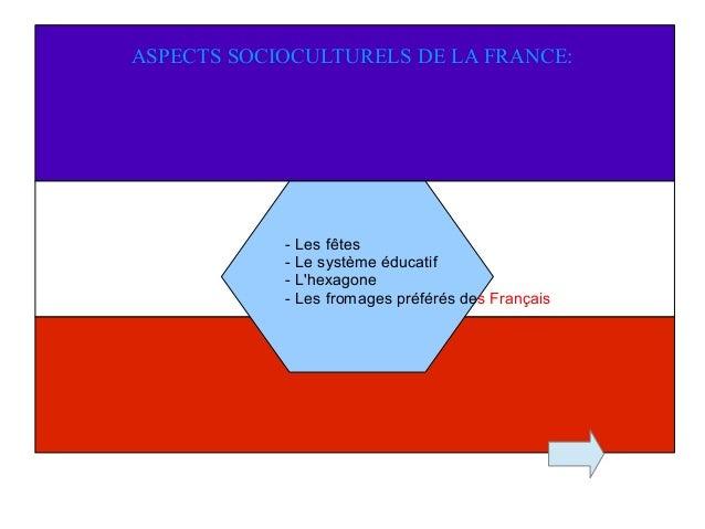 ASPECTS SOCIOCULTURELS DE LA FRANCE:  Les fètes - système Le Les fêtes éducatif - Le système éducatif L'hexagone - L'hexag...