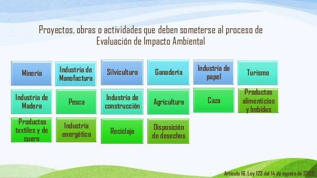 evaluacion de impacto ambiental essay · para qué sirve un estudio de impacto ambiental - parte 1 - duration: 13:42 marcelo ferrero 35,383 views 13:42.