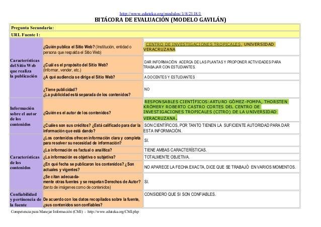 http://www.eduteka.org/modulos/1/8/2118/1 BITÁCORA DE EVALUACIÓN (MODELO GAVILÁN) Pregunta Secundaria: URL Fuente 1: Carac...