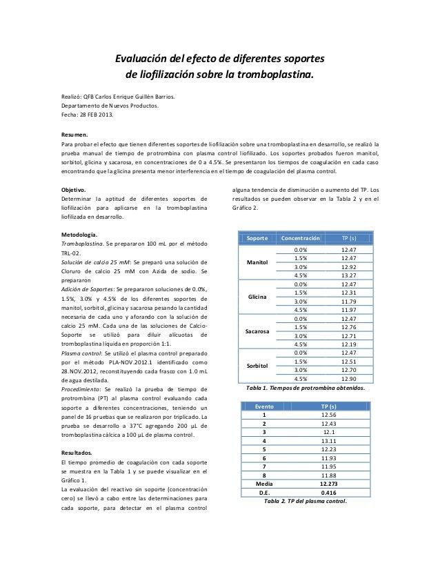Evaluación de soportes en tromboplastina