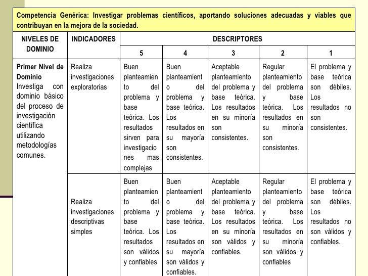 Competencias De Matriz | apexwallpapers.com